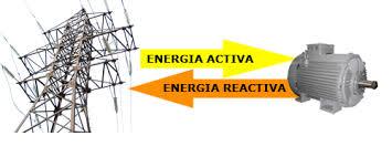 Energía activa y reactiva